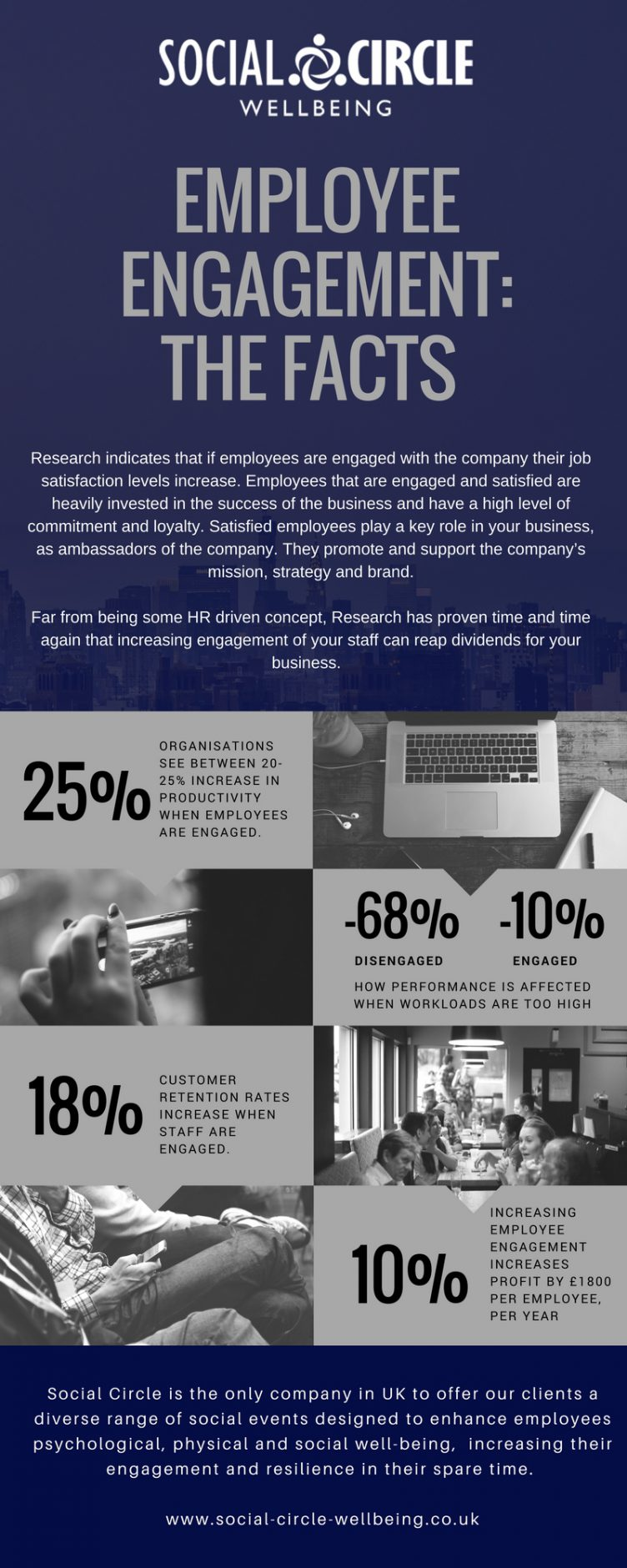 Infographic. Employee Engagement: The Facts